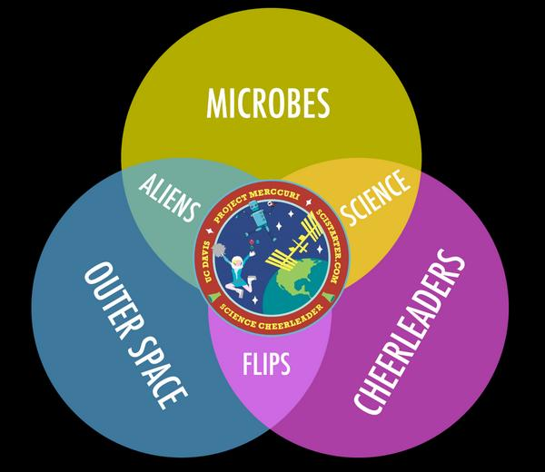 Astronauts Tracking Microbe Growth on the International Space Station This Week
